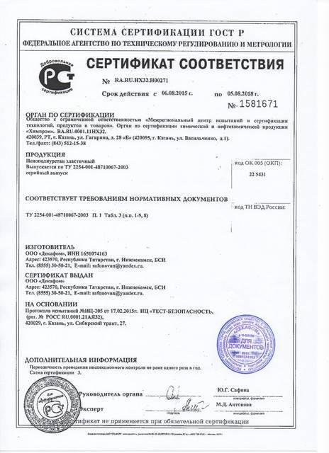 Сертификат на продукцию 40